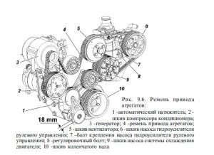 Схема натяжения ремня агрегатов двигателя ЗМЗ-409.10 c кондиционером.